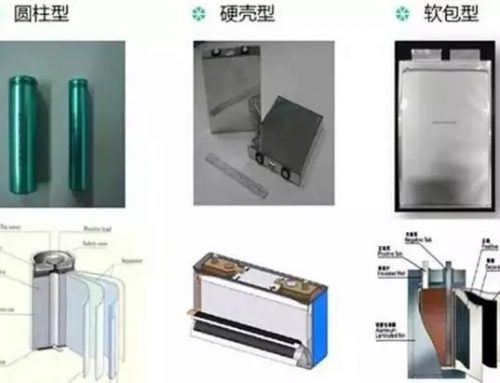 Types of Battery Cells